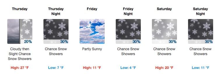 Snow Report Jan. 24th- 26th